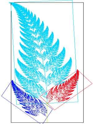 ««« Фрактальность самоподобие — повторение частью структуры самой себя на разных масштабных уровнях Fraktal-08 »»»