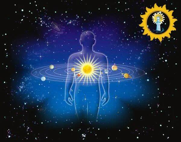 *** Джйотиш и «Ведическая астрология» — Грахи как Высшие и планеты как астрономические тела ***