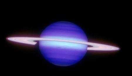 """*** Транзиты Грах [""""планет""""] в ноябре 2016 года: Мангала «общается» с Шани ***"""