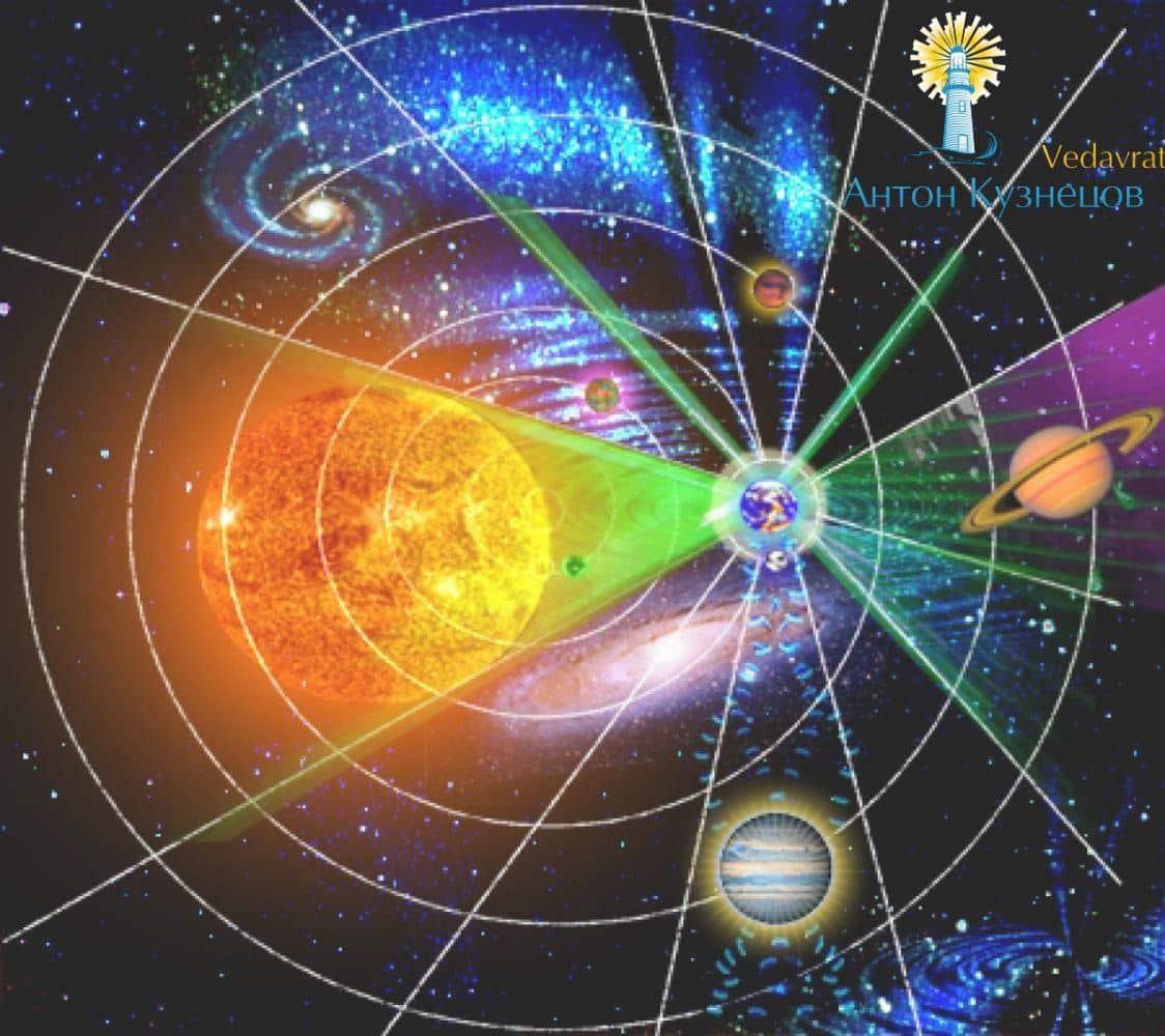 *** Грахи в Джйотише «Ведической астрологии» и транссатурновые планеты aryabhata-solar-system ***
