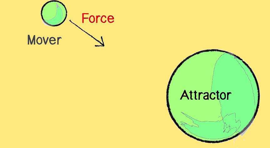 ««« Сила - это мера или фактор действия как воздействующее влияние »»»