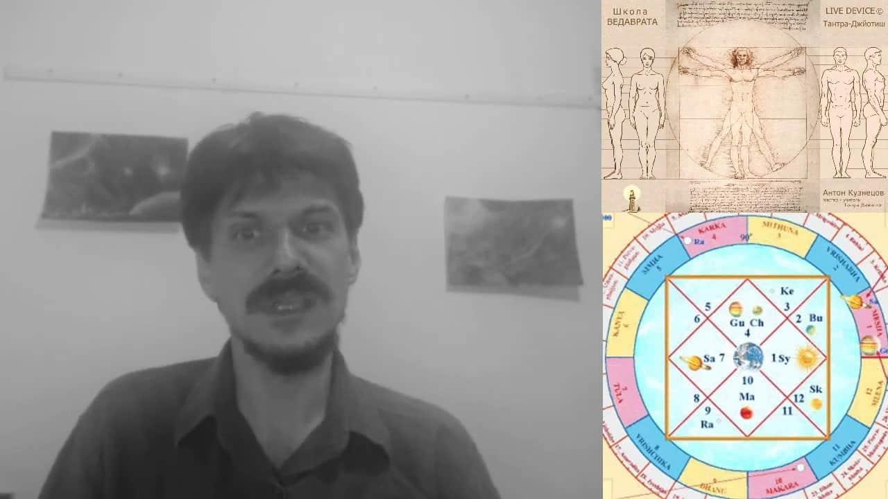 *** Интернет-семинар і видео-курс Бхавы — астрологические дома — как сферы жизни и Грахи в Бхавах w103 — Тантра-Джйотиш ***